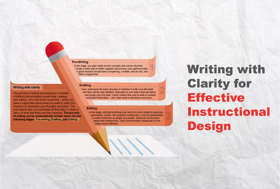 Writing with Clarity for Effective Instructional Design